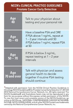 What is the PSA screening? The most common screening for prostate cancer is the PSA, or prostate-specific antigen screening. This is a simple blood test that measures the presence of prostate-specific antigen, or PSA, circulating in your bloodstream. This test is usually the first step in any prostate cancer diagnosis. However, the PSA screening by... Read More
