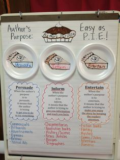 Anchor Charts   ELA in the middle   Page 2
