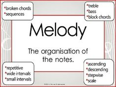 Music word will! Elements of Music: Anchor Charts and music worksheets. Music Classroom, Classroom Resources, Classroom Ideas, Music Anchor Charts, Broken Chords, Band Director, Child Teaching, Music Words, Music Worksheets
