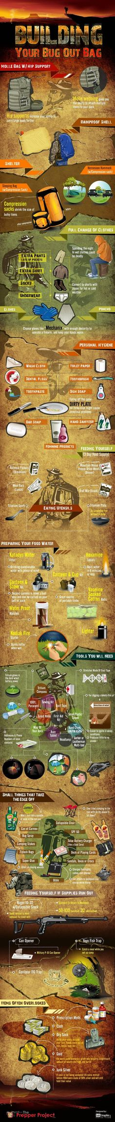Building your Bug Out Bag (BOB) - Imgur