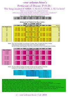 POD: Fabric Calculator by tanmei.deviantart.com on @deviantART