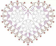 circle heart chart