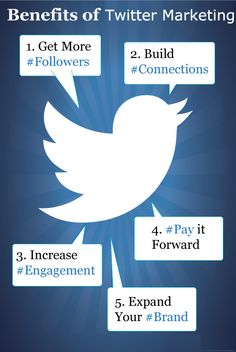 Do you think twitter is beneficial for your online business and how?   Internet Marketing, SEO Services
