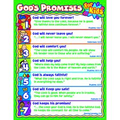 GODS PROMISES FOR KIDS