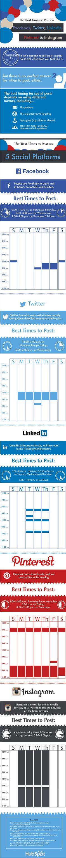 Quel est le meilleur moment pour poster sur les réseaux sociaux ?
