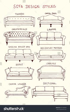 Vector visual guide of sofa design styles. Hand drawn sofa set made in linear style. Beautiful design elements, perfect for any business related to the furniture industry. Coupes Architecture, Interior Architecture Drawing, Architecture Drawing Sketchbooks, Architecture Concept Drawings, Interior Design Sketches, Interior Design Tips, Sofa Design, Graphisches Design, Design Elements