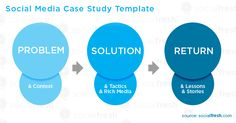 23 Best Case Study Templates Images Case Study Template Info