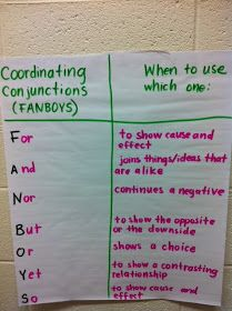 Middle School Teacher to Literacy Coach: Incorporating Grammar and Conventions into Writing Workshop