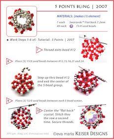 Eva Maria Keiser Designs: Tutorials: Pom-Pom Red | 2007