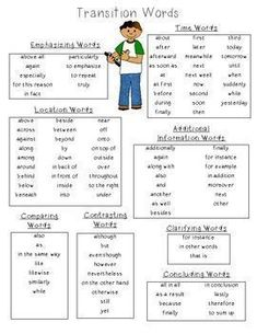 Transition Word List - put in writers notebook Writing Lessons, Teaching Writing, Writing Skills, Teaching English, Writing Journals, Teaching Resources, Writing Process, Narrative Writing, Opinion Writing
