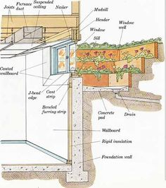 1000 images about dream home on pinterest craftsman for Basement construction methods