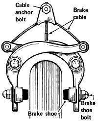 "HowStuffWorks ""How to Tune Up Bicycle Brakes"" #bicyclerepair"