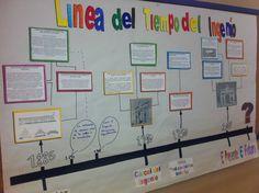 linea del tiempo primaria - Buscar con Google History Class, Social Science, School Projects, School Ideas, Anchor Charts, Social Studies, Timeline, Gallery Wall, Bullet Journal