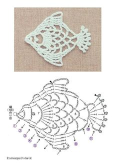 Crochet appliques A great gift idea to celebrate Darwin Day, crochet a simple fish necklace using this pattern. Risultato immagine per crochet starfish applique pattern For the boys fish o session by Stoeps - Janice Mastera - Bild simple crochet potholde Filet Crochet, Crochet Diagram, Freeform Crochet, Crochet Chart, Thread Crochet, Irish Crochet, Crochet Motif, Crochet Doilies, Crochet Flowers