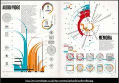 La belleza de la infografía