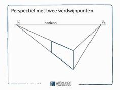 M2 Perspectief met twee verdwijnpunten (1 minuut) Perspective Images, Zentangle Drawings, Albert Einstein, Digital, School, Forget, Tutorials, Animation, Photography