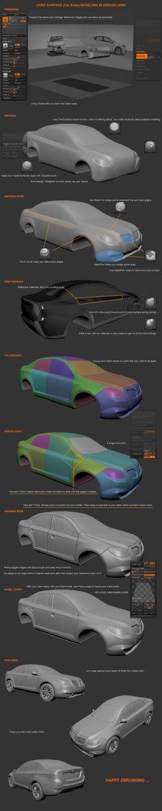 amin-yavarimoghadam-tutorial-hard-surface-car-body-modeling-in-zbrush-4r6.jpg…