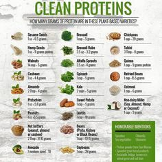 how to get required protein