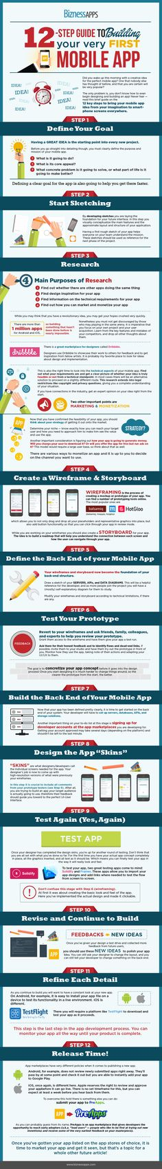 app building infographic