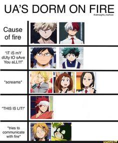 Bnha meme UA plus ultra funny deku Todoroki Bakugo Boku No Hero Academia Funny, My Hero Academia Shouto, My Hero Academia Episodes, Hero Academia Characters, Anime Meme, Me Anime, Funny Anime Pics, Anime Stuff, Memes Humor