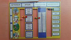 Mevsimler aylar günler takvim Calenders for classroom primaire Montessori, Classroom Walls, Classroom Setup, Class Displays, Dramatic Play Centers, Classroom Organisation, Class Decoration, Play Centre, Teaching Aids