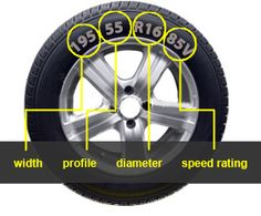 Change tyre and spend money on tyres which runs long way!!