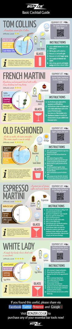 Basic Cocktail Guide #infographic #Cocktail #Drinks #Food #infografía