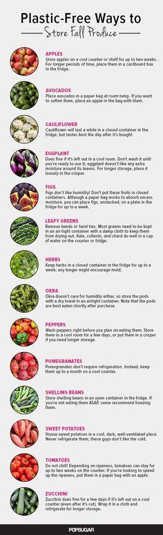 Produce Storage Guide   POPSUGAR Food #Eco-Friendly