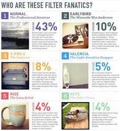 Instagram Filters Reveal Your Personality [INFOGRAPHIC] - @socialmedia2day