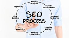 Wondering why you need free search engine optimization services? SEO services are the way to changing visibility of the website over major search engines. Any business wanting an imposing presence in the internet world needs to have an eye-catching and well designed website. Simply having a website