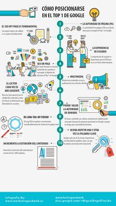 Cómo posicionarse en el Top 1 de Google #infografia #infographic #seo | TICs y Formación