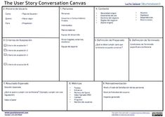 How to create business model canvas with ms word or google docs canvas user story conversation accmission Image collections