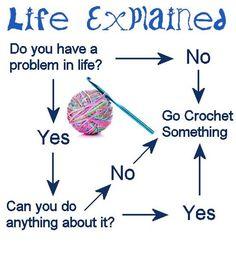 Life Explained for crocheters ;-)