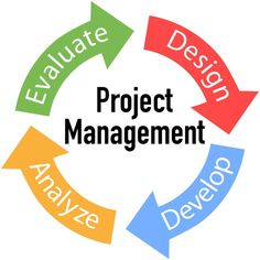 Aproject manager is a crucial job that several other people's jobs will…