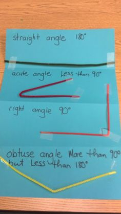 An Inexpensive Anchor Chart for Introducing Angles! It may not be pretty, but it is a step by step process with the students. Supplies: Teacher and Student Needs ~ Marker, construction paper, 4 pipe cleaners. Best with overhead camera.