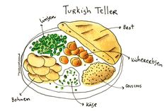 Turkish Plate - with lentils, bread, chickpeas, couscous, cheese and beans