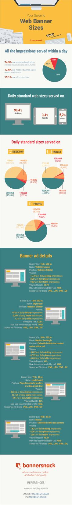 Infographic: Your guide to web banner ad sizes