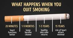 What happens toyour body ifyou stop smoking