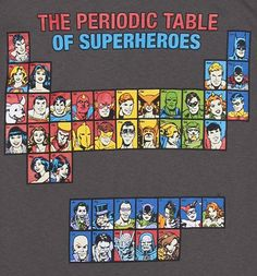 Periodic table of superheroes c my geekery pinterest periodic comic world type periodic table the table of superheroes urtaz Choice Image