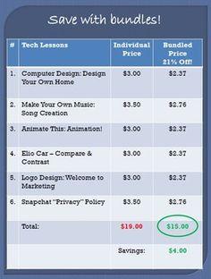 TECH LESSON BUNDLE: Set 1 {6 Technology Lessons}