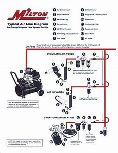 Air Compressor Setup Diagram www