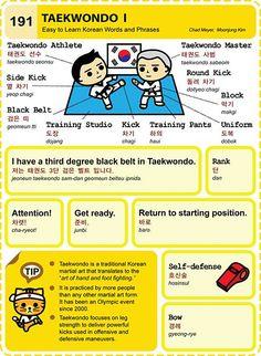 Taekwondo - Korean Words and Phrases Translations Part1