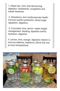 Great healthy water drink recipes