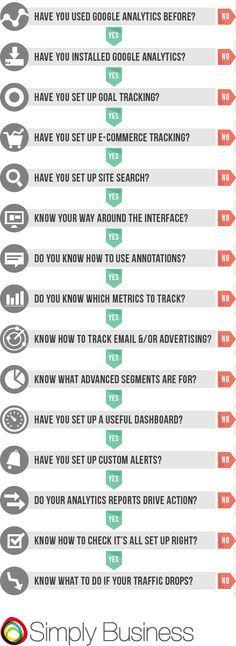 Google Analytics Goal Tracking, Google Analytics, Up And Running, Marketing Digital, Did You Know, Social Media, How To Get, Templates, Studio