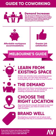 The demand for Melbourne Coworking Spaces keeps on increasing since people who work in shared offices choose when and how they work and benefits from being a part of a community. Shared Office, Coworking Space, Business Help, Offices, Melbourne, It Works, Positivity, How To Get, Community