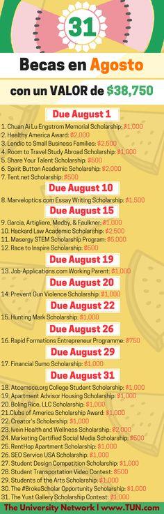 Becas en Agosto con un VALOR de $38,750