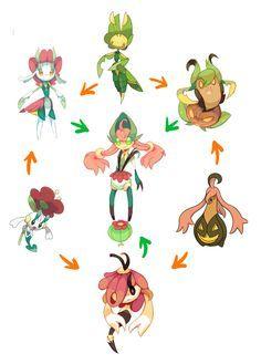 Pokemon mash ups Pokemon Fusion Art, Mega Pokemon, Pokemon Pins, Pokemon Fan Art, Cute Pokemon, Pokemon Stuff, Neko, Pokemon Breeds, Pokemon Pictures
