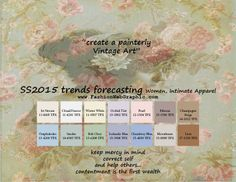 SS2015 trends forecasting for Women, Intimate Apparel - create a painterly Vintage Art www.FashionWebGraphic,com