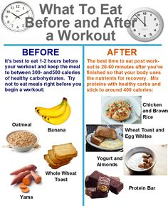 what and when to eat before and after a workout.