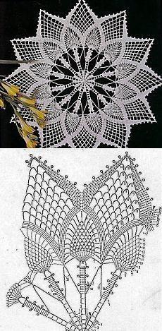 63 Best Ideas for crochet table runner free pattern pineapple Crochet Doily Diagram, Crochet Doily Patterns, Crochet Mandala, Crochet Chart, Thread Crochet, Filet Crochet, Irish Crochet, Crochet Motif, Crochet Designs
